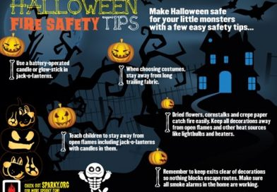 Happy [almost] Halloween!  Remember our safety tips!